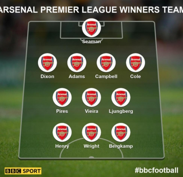 Arsenal's Premier League winners